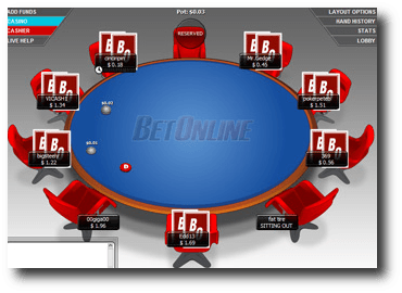 BetOnline Table